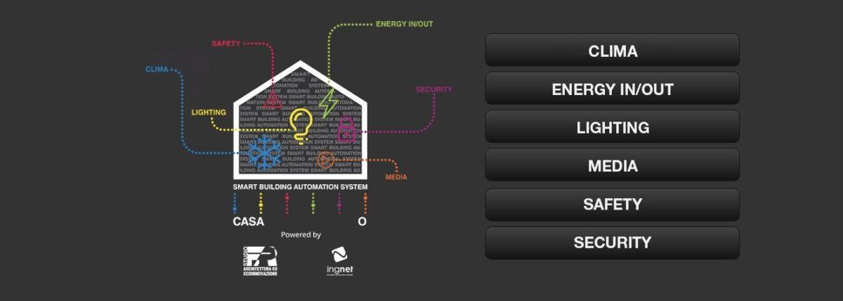 Una Smart Home made in Sicily. StudioFRA e IngNET realizzano un sistema personalizzabile per gestire tutti gli impianti di casa ed ufficio da remoto.